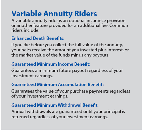 planmember retirement solutions variable annuities